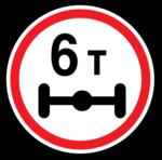 Ограничение массы, приходящейся на ось транспортного средства