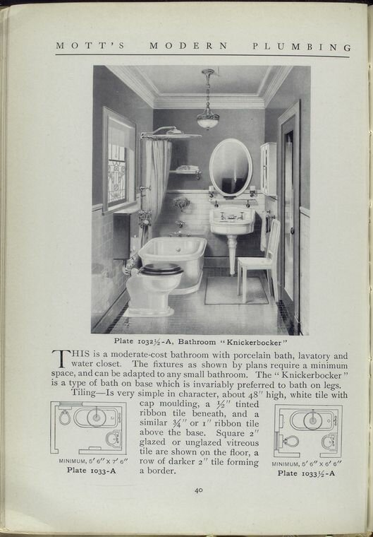 Modern plumbing, no. 6 (1911) (Фото 12)