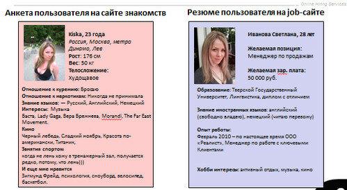 anketa-dlya-sayta-znakomstv