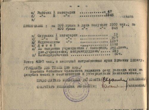 ГАКО, ф.Р- 2490, оп. 3, д. 139, л. 15