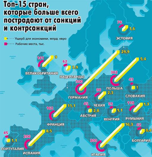 Логика евросчастливца: Нет солидарности - пора отменять санкции. А если бы была?