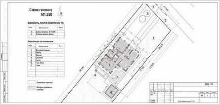 Архитектурная часть. схема генерального плана (посадка здания на земельный участок, привязка его к границам...