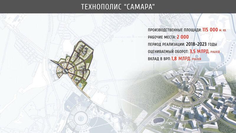 Самарско-Тольяттинская агломерация