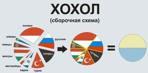 Хроники триффидов: Украина всё же попала в Европу. Европу XIII века