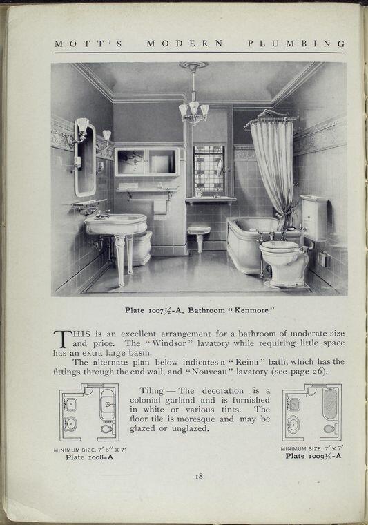 Modern plumbing, no. 6 (1911) (Фото 42)