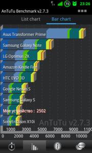 Samsung i997 Infuse 4G, скриншот