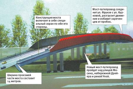 http://img-fotki.yandex.ru/get/6313/112650174.2c/0_7d6bd_9dc84f3b_orig