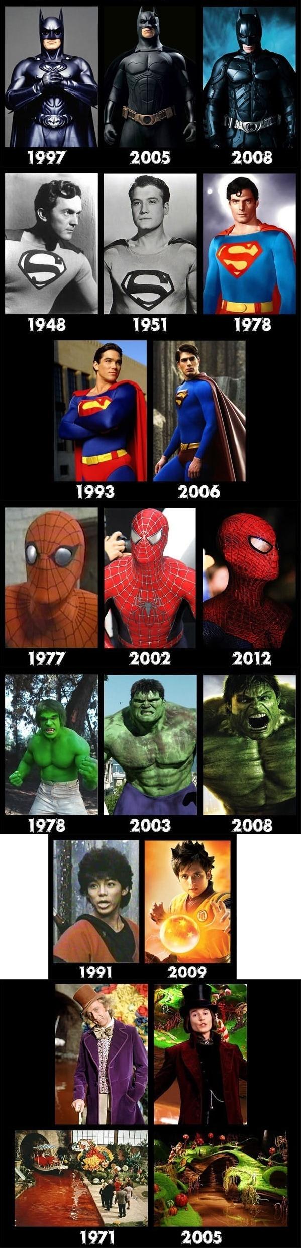 Как менялись образы супергероев