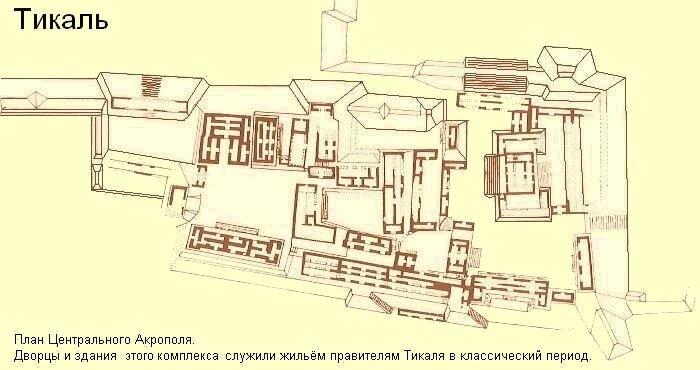 Тикаль, план центрального акрополя