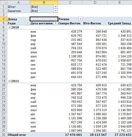 Рис. 4.27. Раскрывающиеся списки фильтров В1:В2, А5:В5 и С4 предлагают различные параметры фильтрации
