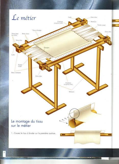 Рамка для люневильской вышивки 45