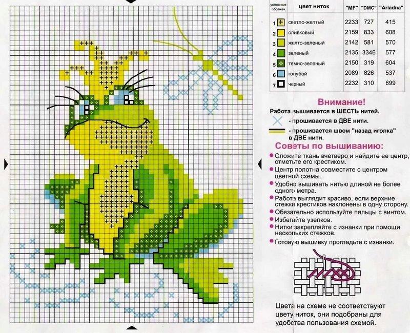 Схемы вышивки крестиком лягушки и жабы 70