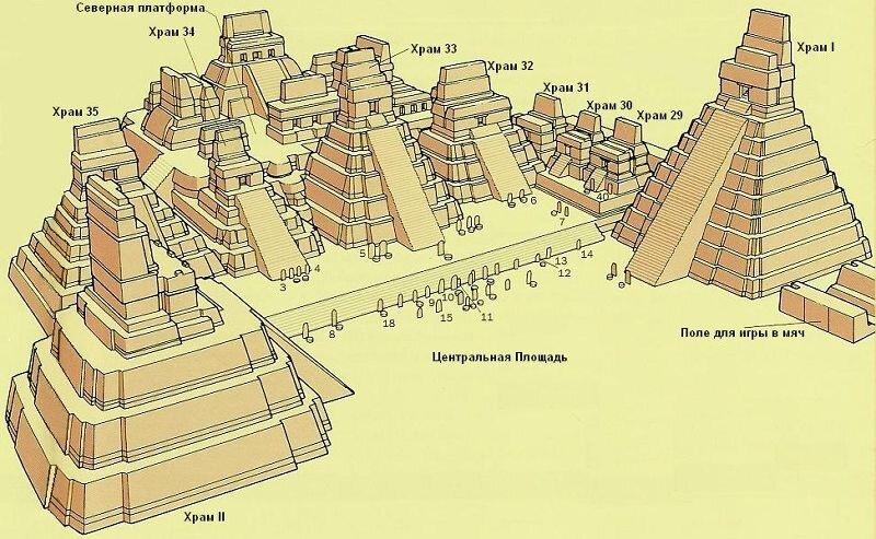 Картинки по запросу города майя картинки