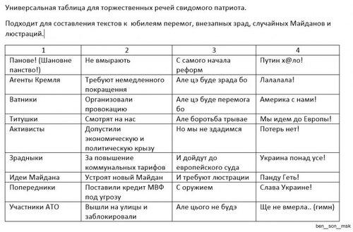 """Хроники триффидов: """"Окно Овертона"""" в действии"""