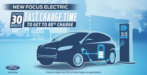 Электромобили захватывают рынок: Ford представляет новинку