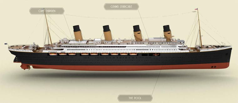 Titanic II - This exact replica of the Titanic will sail in 2018