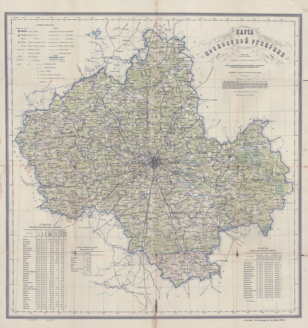 1928. Московская губерния