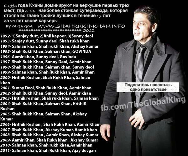 SRK до сих пор доминирует в Болливуде - июль 2012