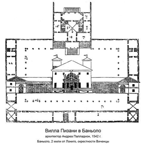 Вилла Пизани в Баньоло, архитектор Андреа Палладио, чертежи