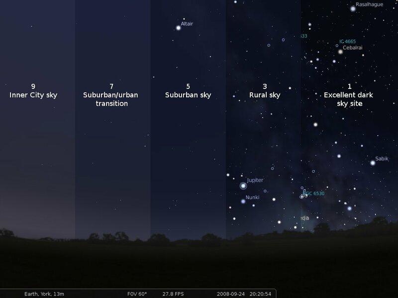 Ночное небо световой шум starry sky light noise
