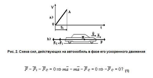 сумма сил механических и