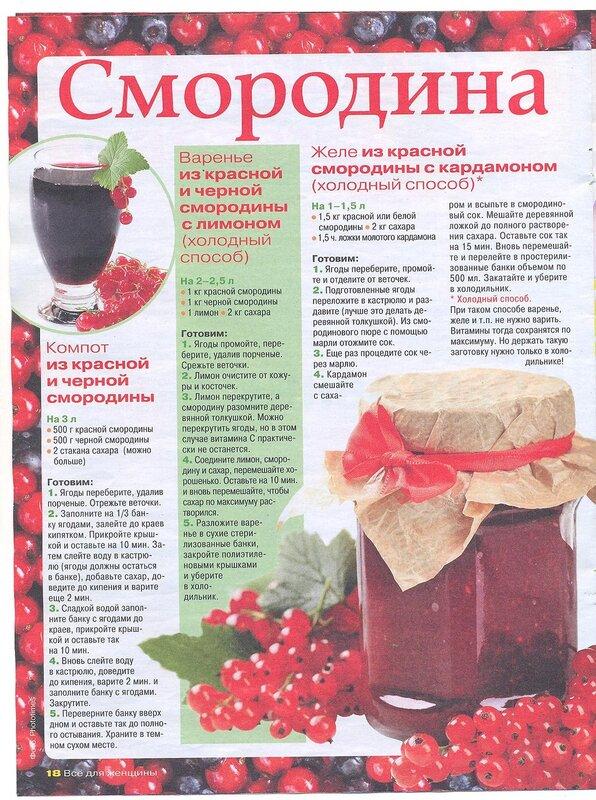 Рецепты варенья смородинового варенья
