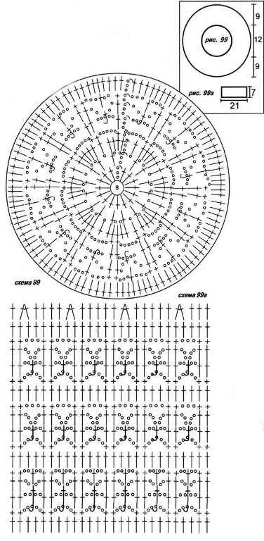 Для вязания изделия Берет вам потребуется: - 150 г смесовой пряжи (хлопок + вискоза) серого цвета...