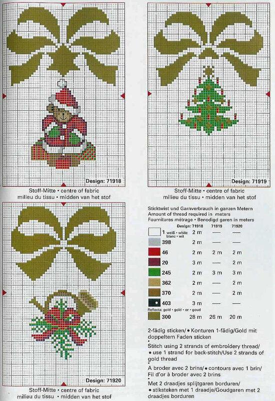 Новый Год и Рождество традиционно принято встречать дома с семьей, поэтому праздничное украшение жилища...