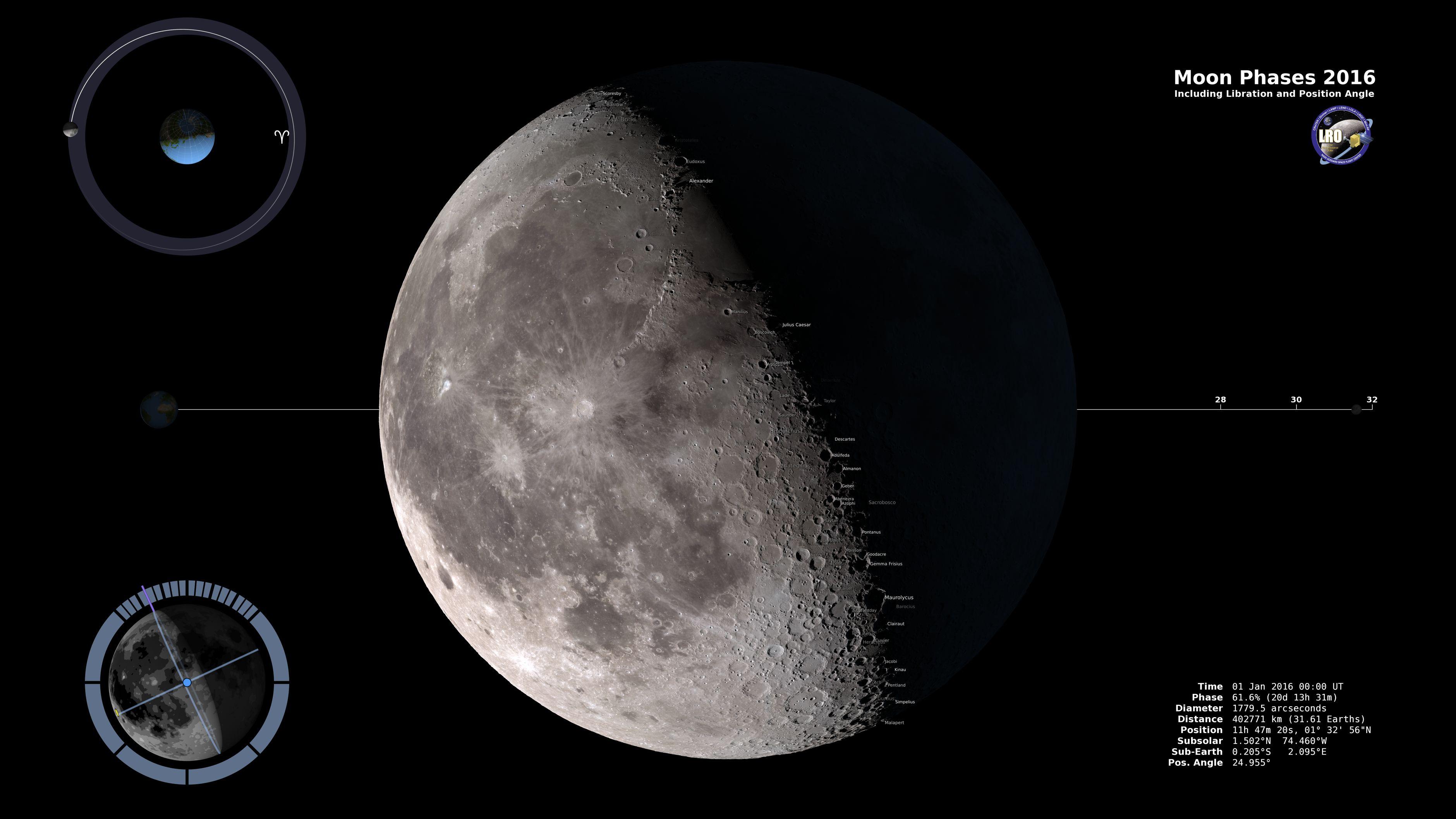 14/11/16 Moon is 14% bigger 30% brighter