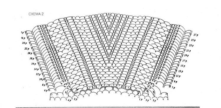 Состоит из двух абсолютно одинаковых деталей...  Пляжная туника-сетка крючком и схема.