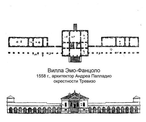 Вилла Эмо– Фанцоло , архитектор Андреа Палладио, чертежи