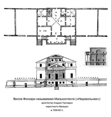 Вилла Фоскари , архитектор Андреа Палладио, чертежи