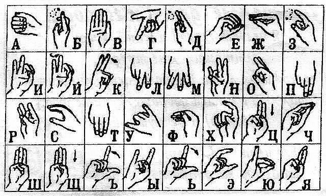 знакомства для глухо немых