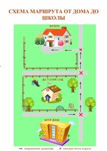 маршрут от школы до дома картинки
