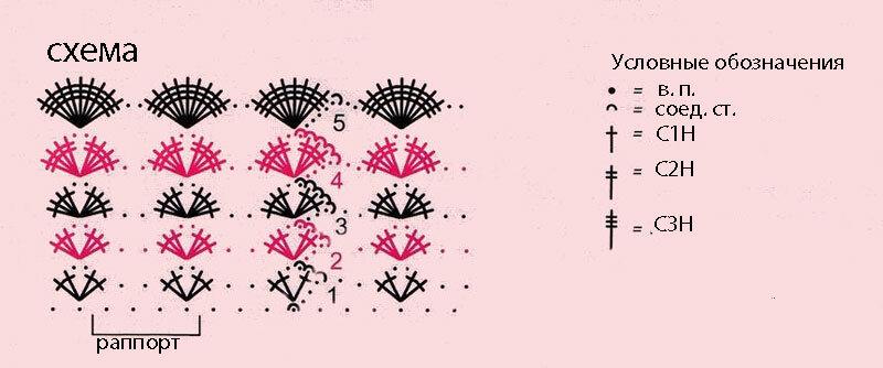 Схема вязания крючком летнего
