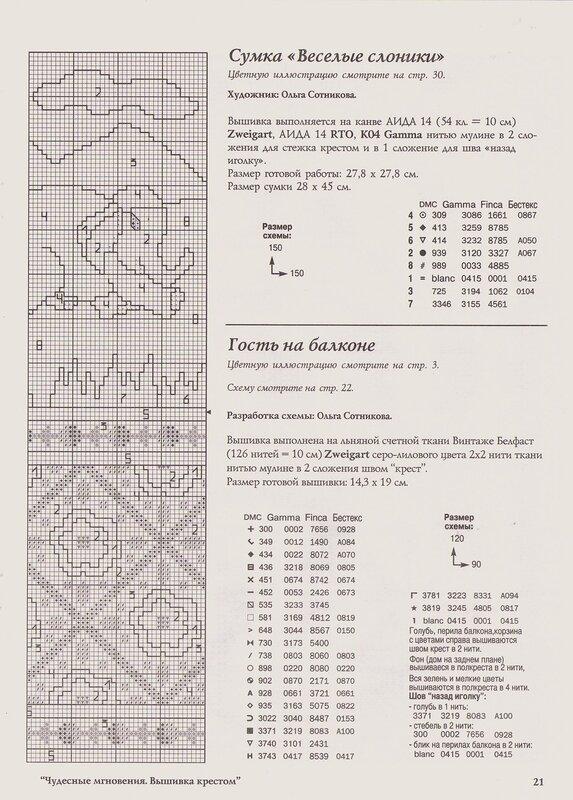 Схема вышивки крестом - Сумка Веселые слоники Вышивка на vyshivanie1.ru.