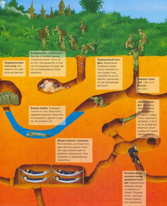 0 7aae5 67f4d749 orig Тоннели и ловушки вьетнамских партизан