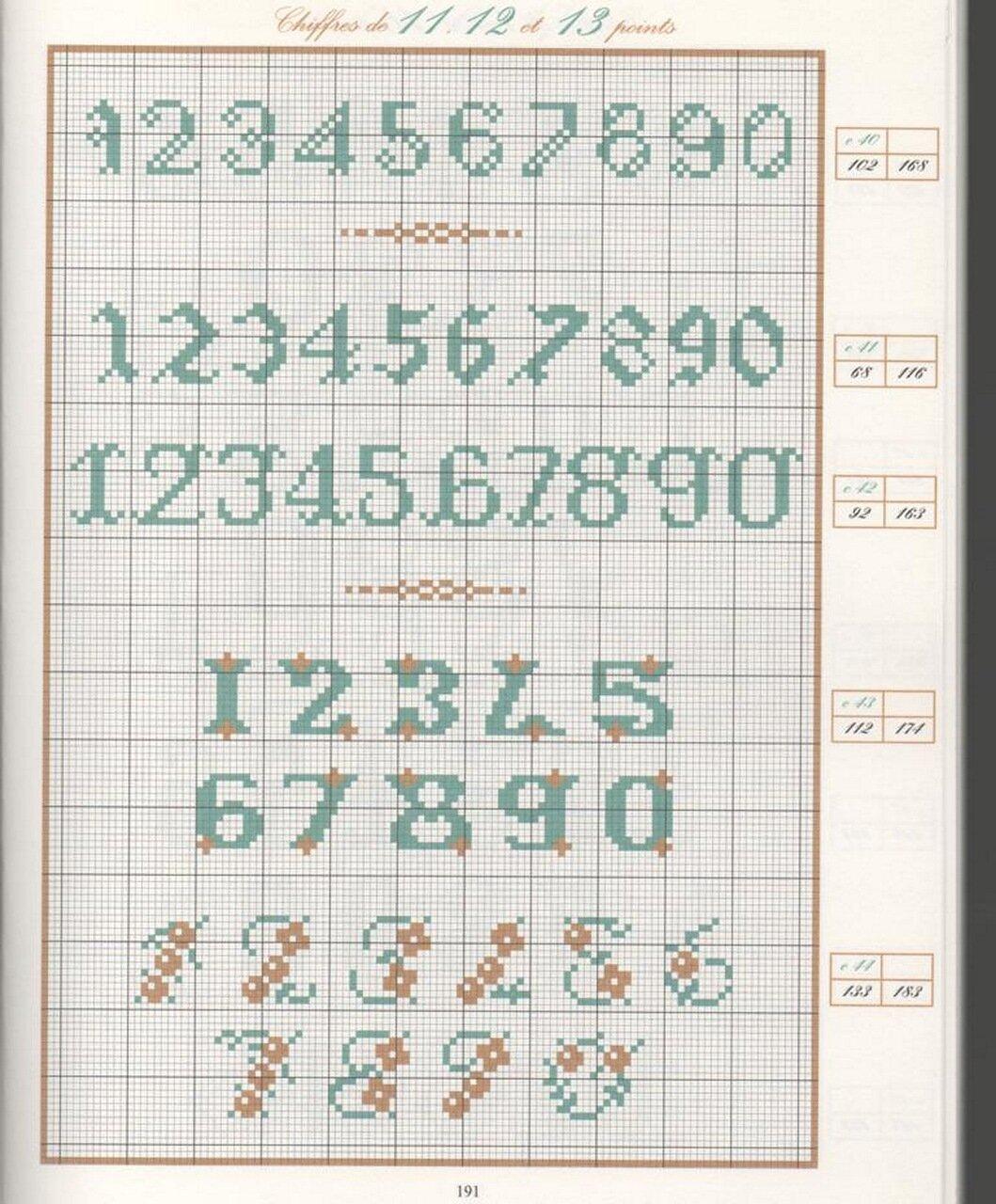 Схемы для вышивки цифр и букв русского алфавита крестом 38