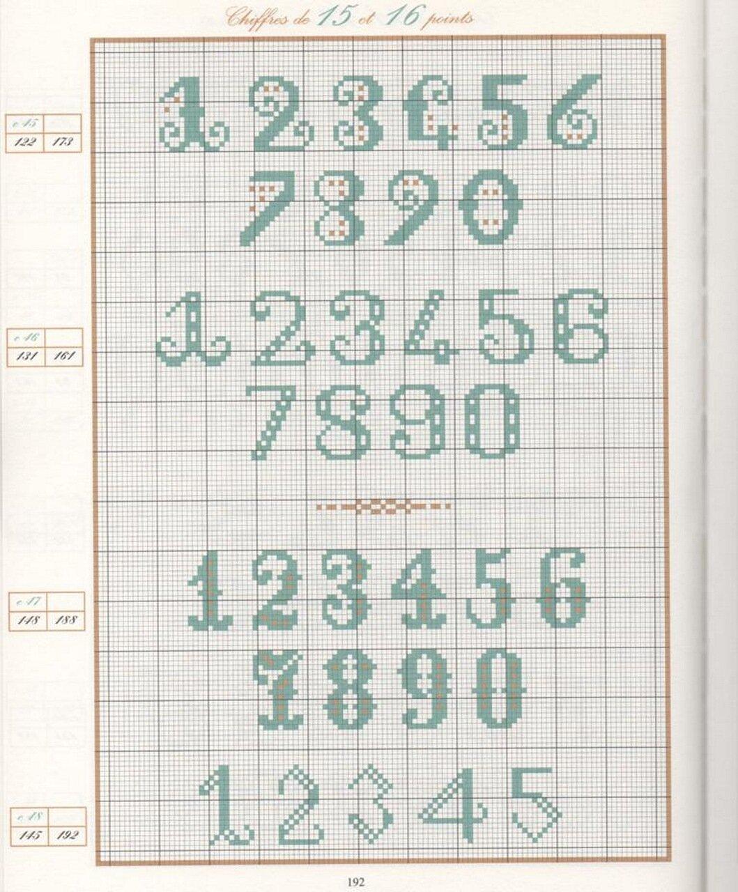 Вышивка крестом цифры маленькие схемы
