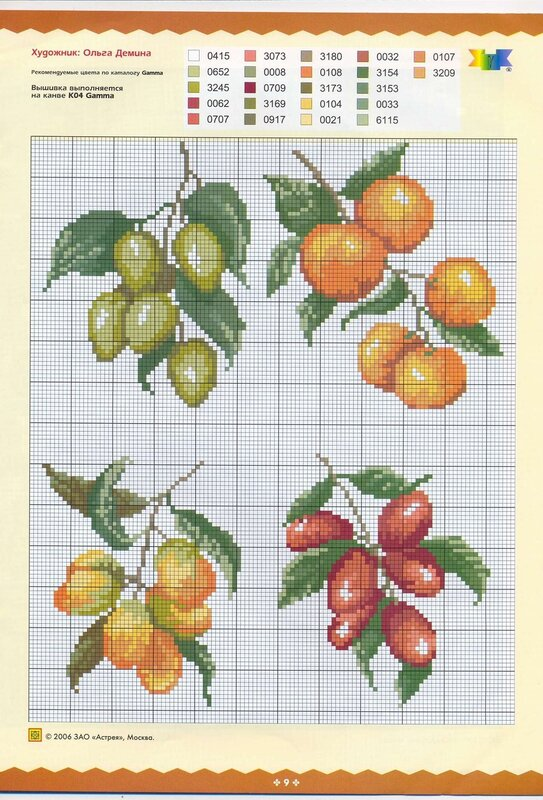 схемы вышивки крестом фрукты