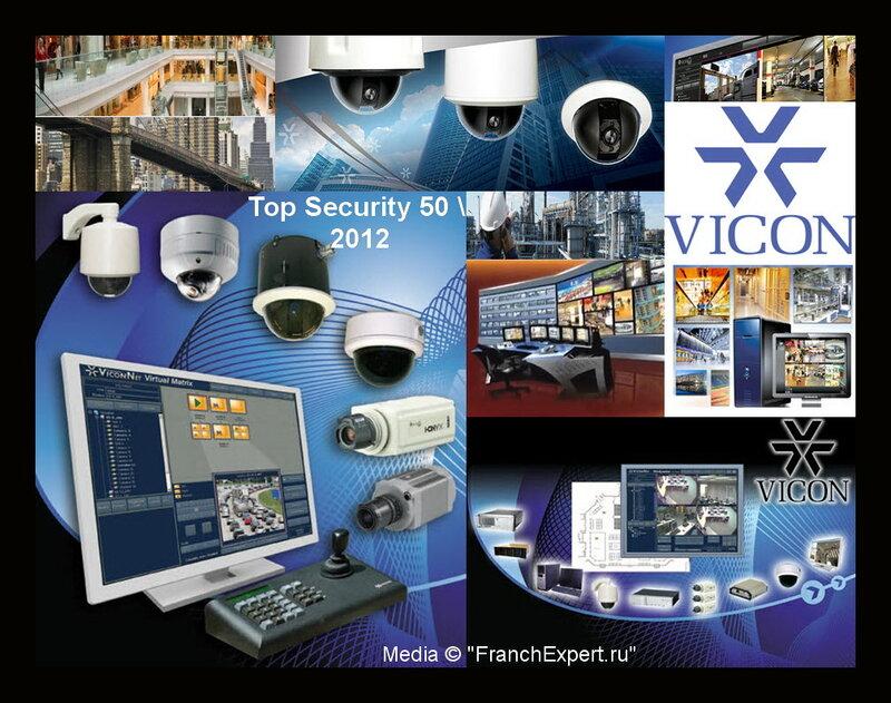 Системы видеонаблюдения VICON
