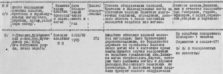 Ул. НКВД в 1950 г. (тогда Куйбышевский р-н)