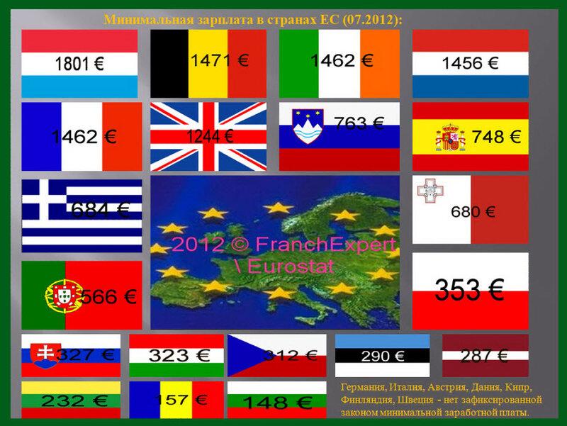 Минимальная зарплата в странах Европейского союза 2012