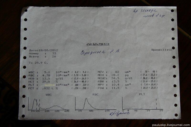 Поликлиника 24 нижний новгород расписание работы врачей