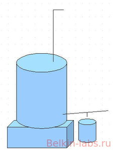 Тонкости установки котла