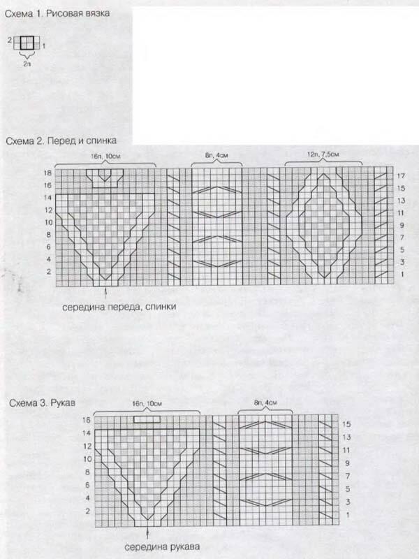 схемы и описание аранских узоров