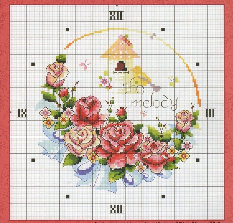 Подушки и часы - Календари,