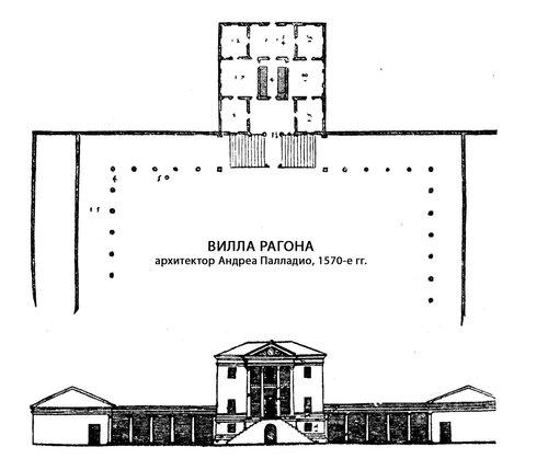 Вилла Рагона, архитектор Андреа Палладио, чертежи