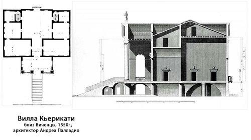 Вилла Кьерикати, архитектор Андреа Палладио, чертежи