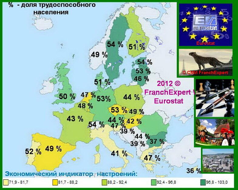 Перспективы экономик cтран Европейского Союза
